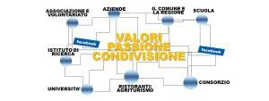 sito-progetto-ortica-malalbergo